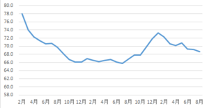 150810 体重増減グラフ.png
