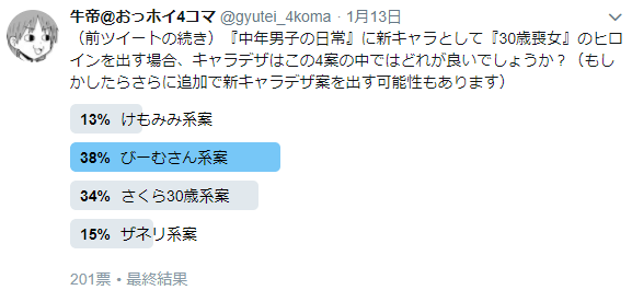 20180113_アンケート_30歳喪女キャラデザ案.png